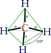 Structure of the methane molecule: the simplest hydrocarbon compound.